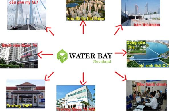 tien ich water bay ngoai khu